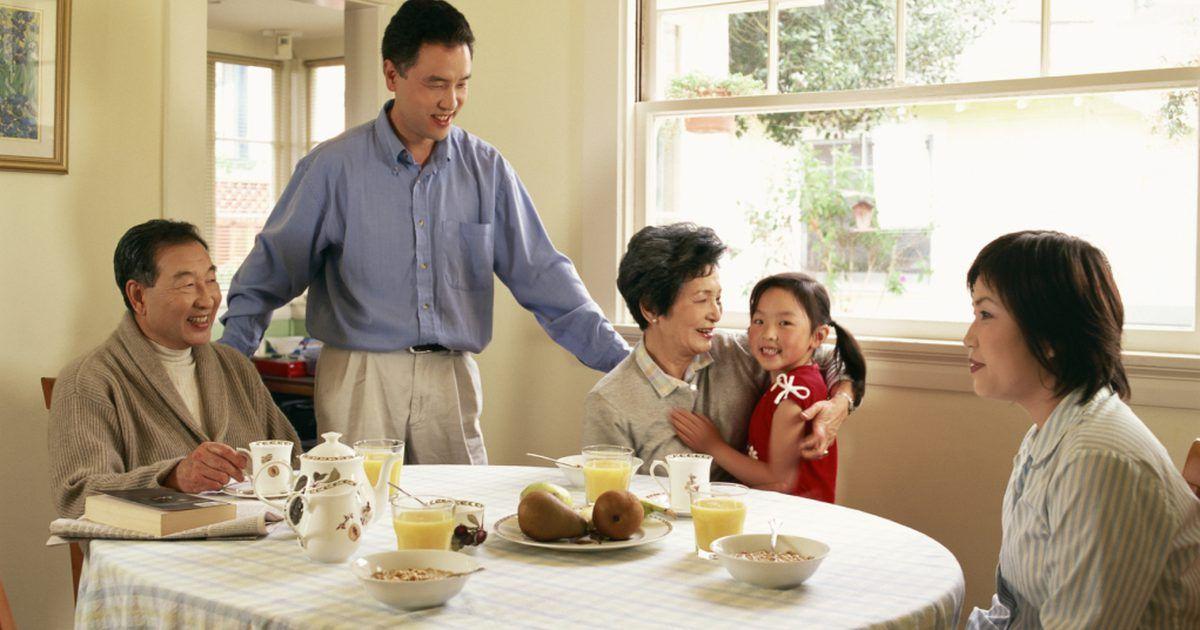 Lista de valores en las familias chinas. Las tradiciones chinas se remontan a miles de años atrás. En china el interés por la familia supera el interés individual, y principalmente las decisiones que se toman se basan en cómo impactarán en el grupo familiar. La familia en China no sólo representa a la madre, el padre y los hijos; también incluye al resto de los miembros familiares, como ...