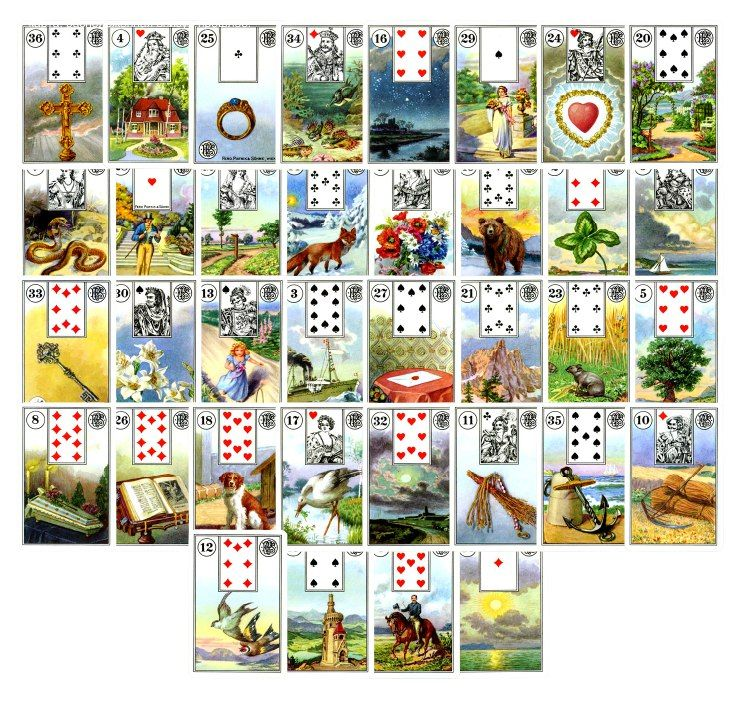 Гадание онлайн бесплатно ленорман 1 карта гадание на игральных картах на соперницу онлайн