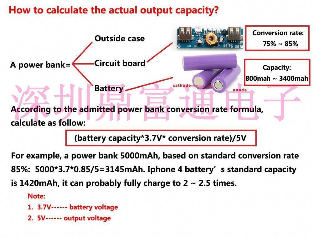 no battery) diy power bank box with circuit board led  no battery) diy power bank box with