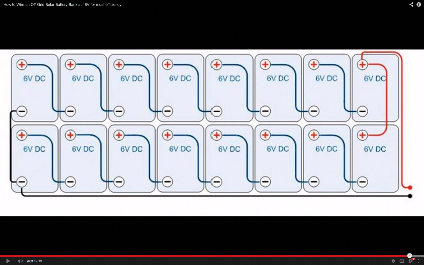 simple battery bank wiring diagram for 48volts dc based on 6v batteries  [ 1440 x 900 Pixel ]