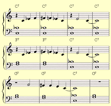 Shell Voicings Is A Great Way To Spread A Chord On The Piano With