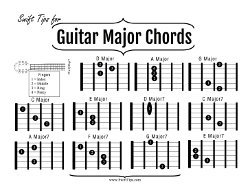Selective image regarding printable guitar chords chart with finger numbers