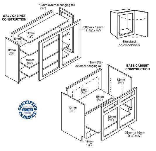 Cabinet Construction Kitchen Plans Pdf About Small Concept ...