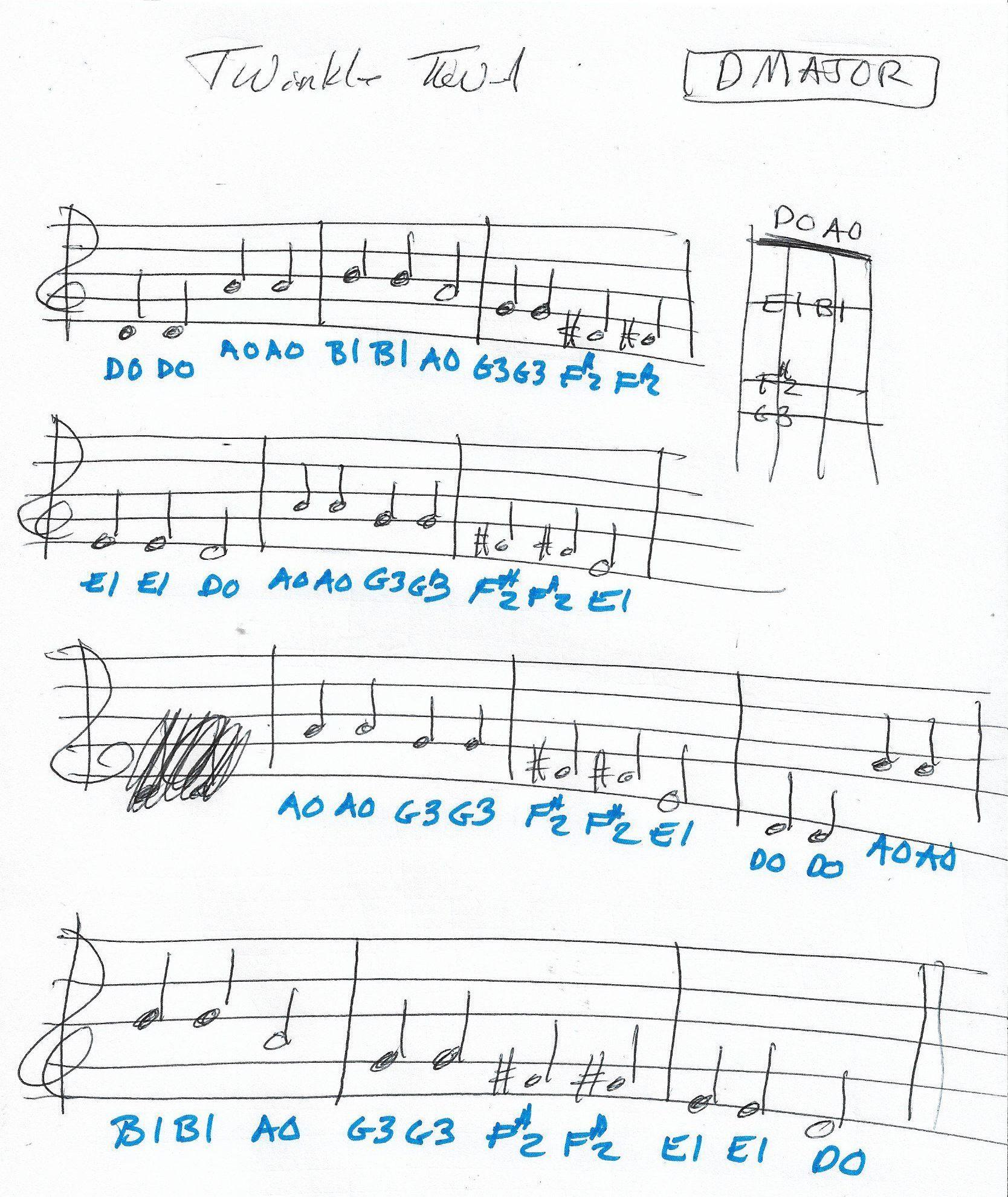 Twinkle twinkle little star violin notes in d major