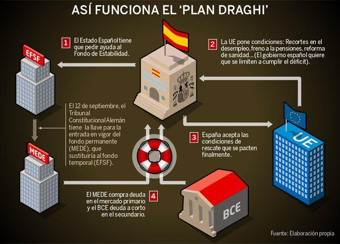 Ocho claves en el camino   hacia el rescate de España
