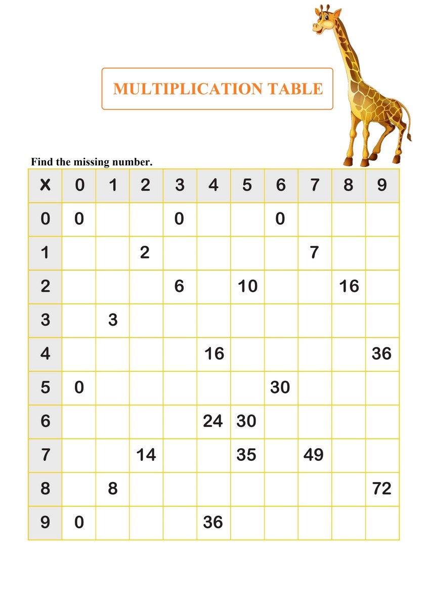 Multiplication Table in 2020 Multiplication worksheets