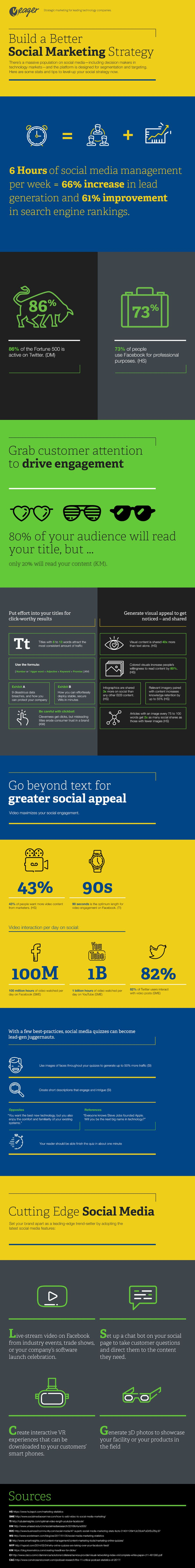 How to Build a Better Social Media Marketing Strategy - infographic