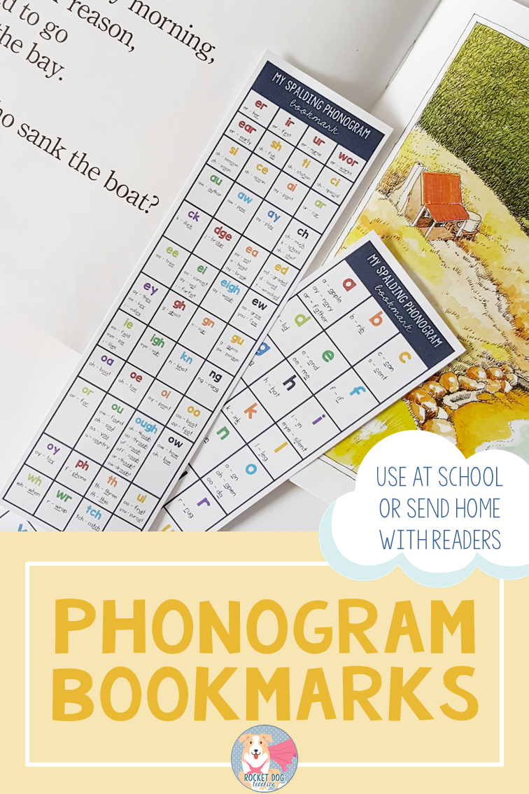 Phonogram Bookmarks For Home Reading And Parent Support Phonograms High School Special Education Reading Classroom [ 1134 x 756 Pixel ]