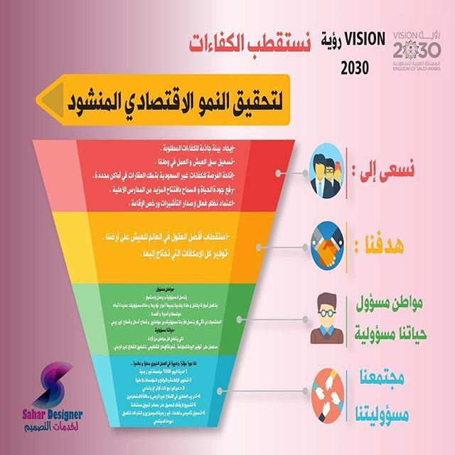 Pin By Mohamed Nour On Dresses Human Resource Management Resource Management Human Resources