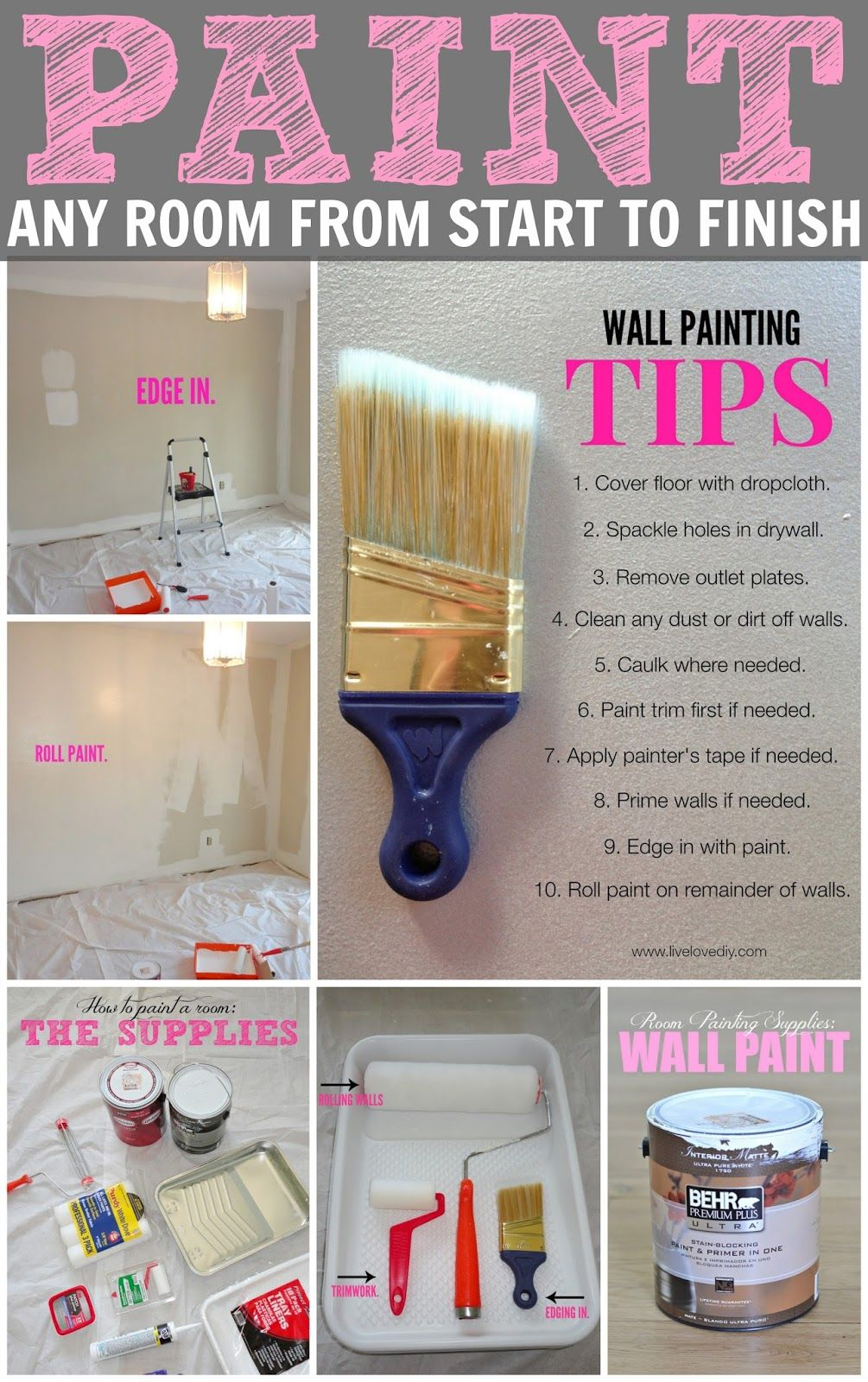 Supplies For Painting A Room how to paint a room (livelovediy) | you ve, room and tutorials