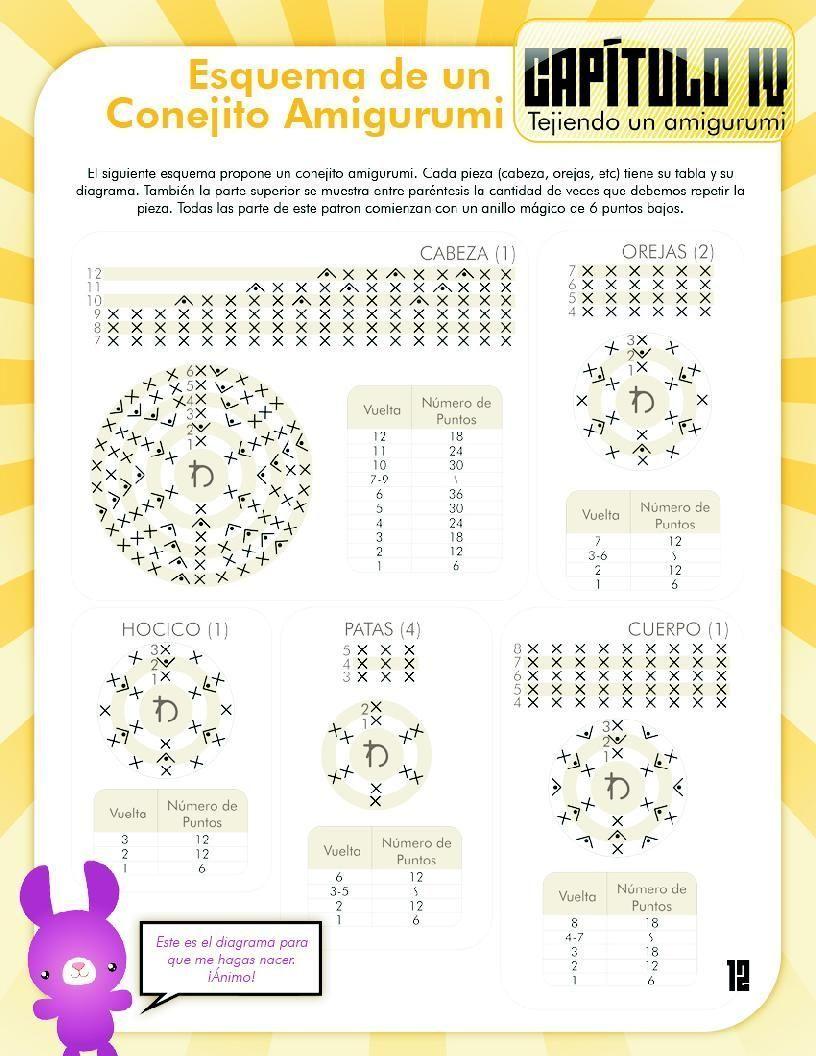 Curso básico de amigurumi |Crochetadas