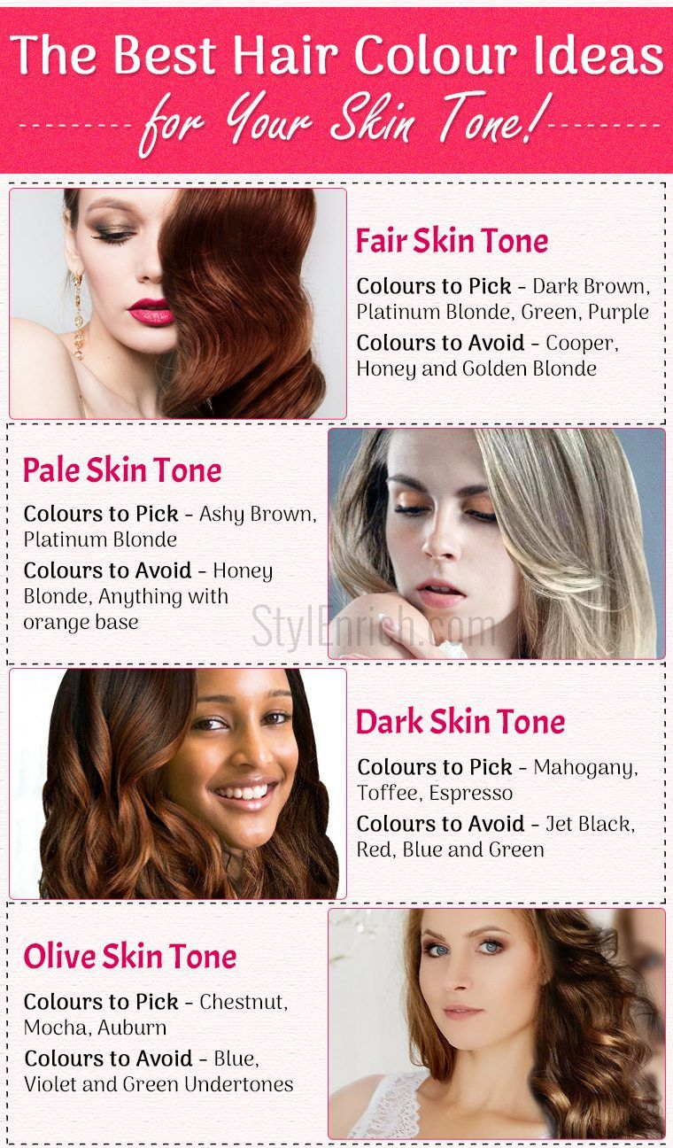 Atanbiyi Gabriel The Best Hair Colour Ideas For Your Skin Ton Pale Skin Hair Color Colors For Skin Tone Skin Tone Hair Color