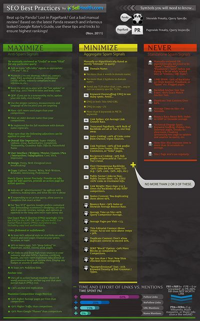 Free seo analysis google SEO Tips Pinterest Free seo - competitor analysis report