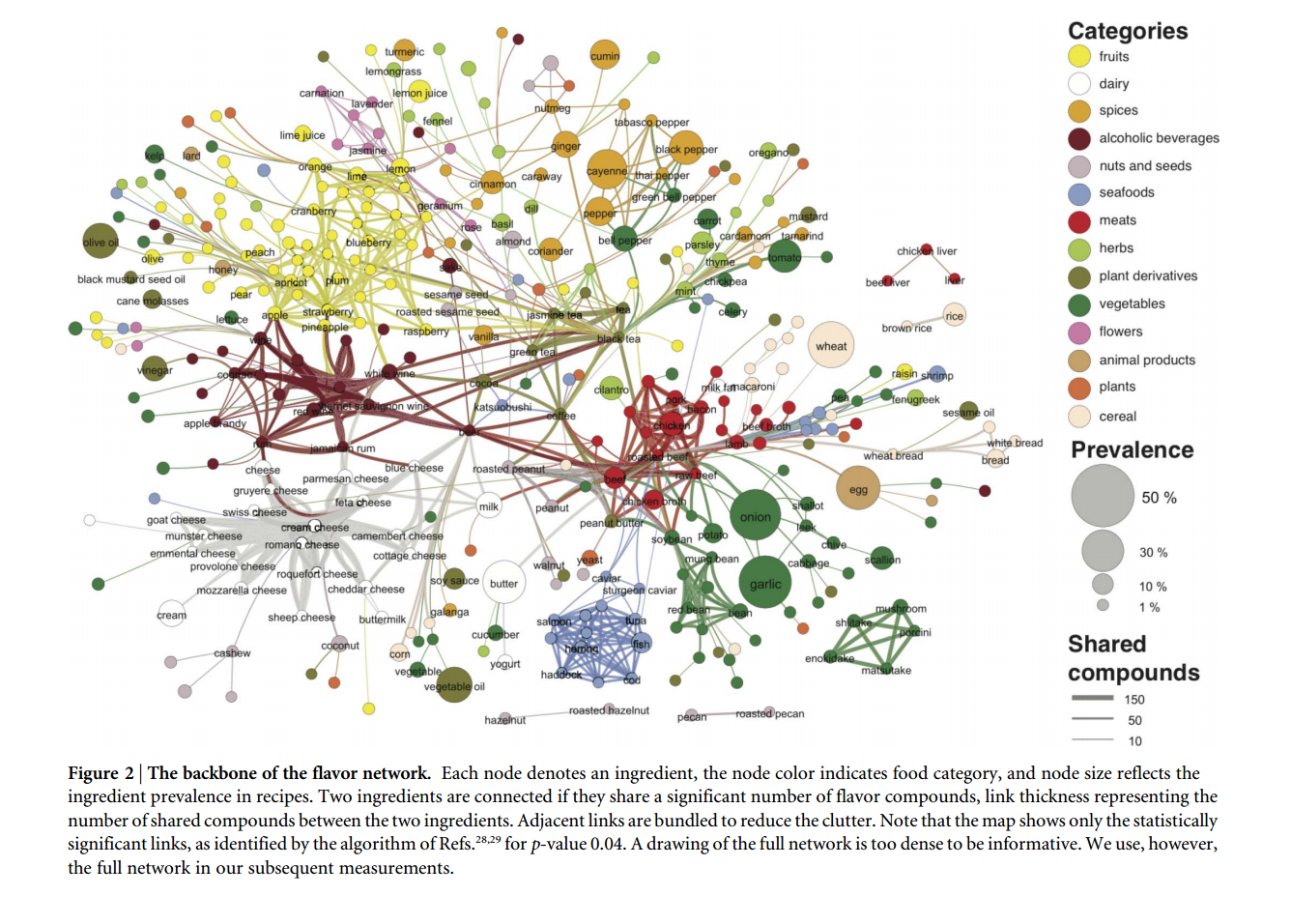 Pin By David Pepper On Visualizations