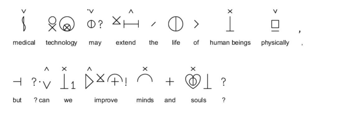 Blissymbolics Writings Pinterest Bliss And Symbols