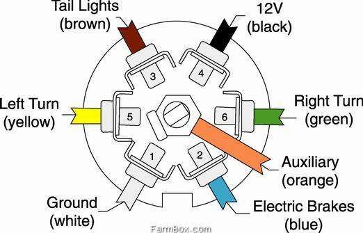 ford excursion trailer plug trailer wiring (excursion related 7-Way Trailer Light Diagram