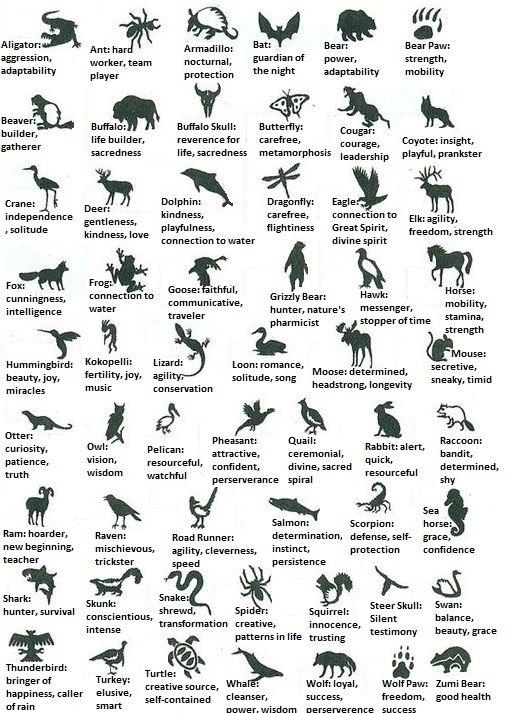 Native American Symbols | Magick | Native american symbols ...