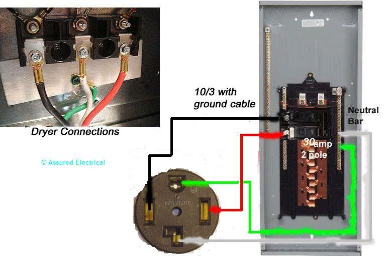 Wiring Diagram For 220 Volt Dryer Outlet Bookingritzcarlton Info Dryer Outlet Dryer Plug Plugs