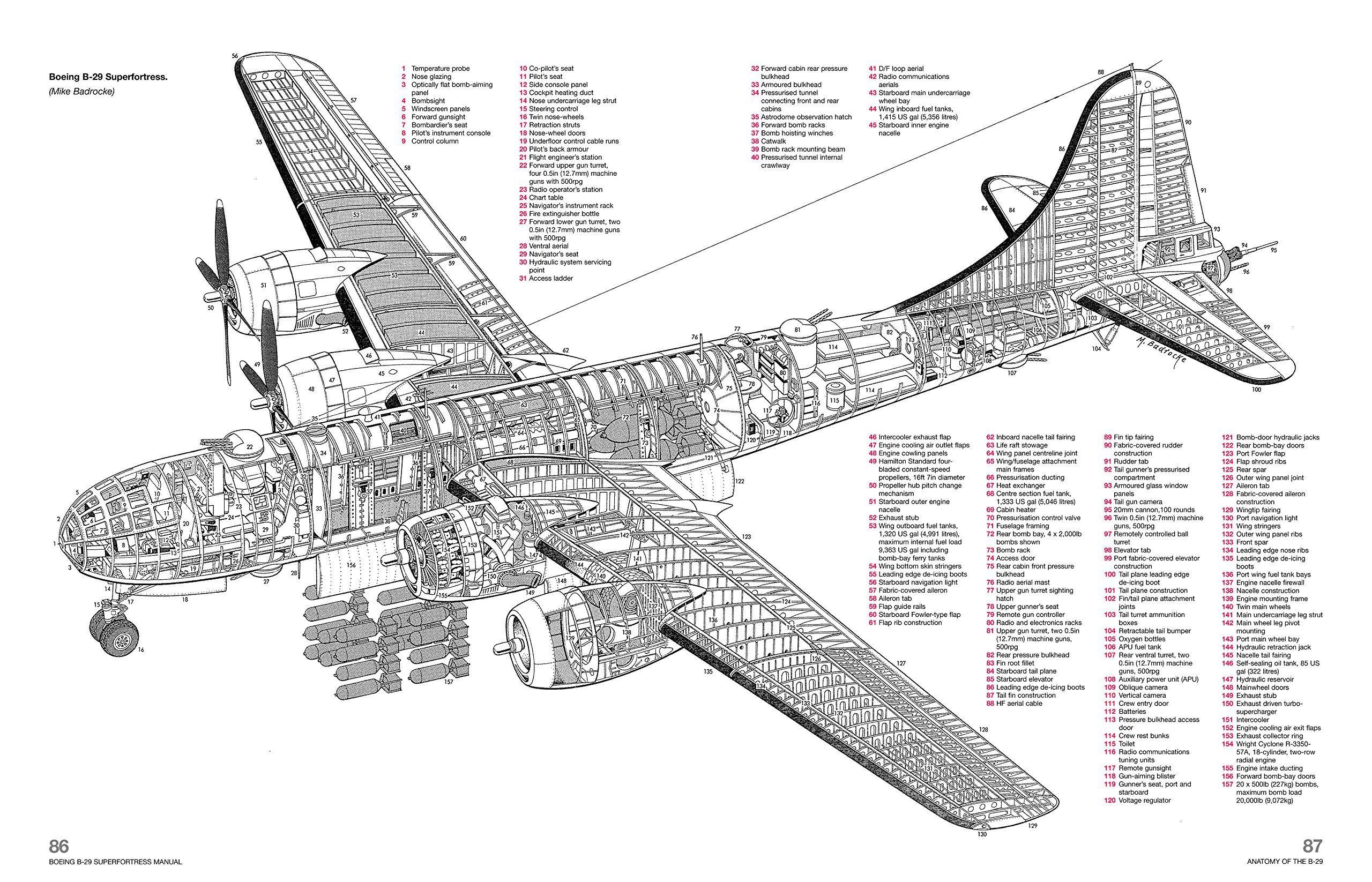 Boeing B 29 Superfortress Cut Away Aerospace Cutaways