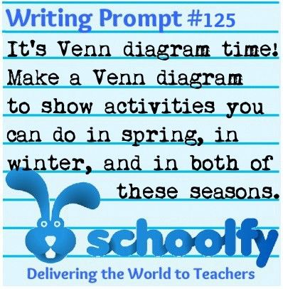A venn diagram writing prompt for spring schoolfy writingprompts a venn diagram writing prompt for spring schoolfy writingprompts flipped ccuart Gallery
