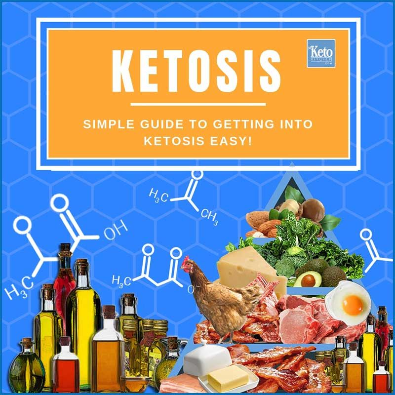 How long does it take to get into ketosis find the