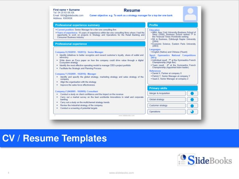 Resume Format Ppt Resume Format Cv Template Sample Resume Templates Resume Cv