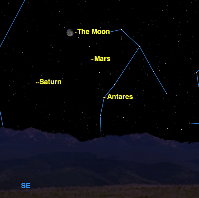 See Mars, Saturn and Giant Star Shine Together Tonight ...