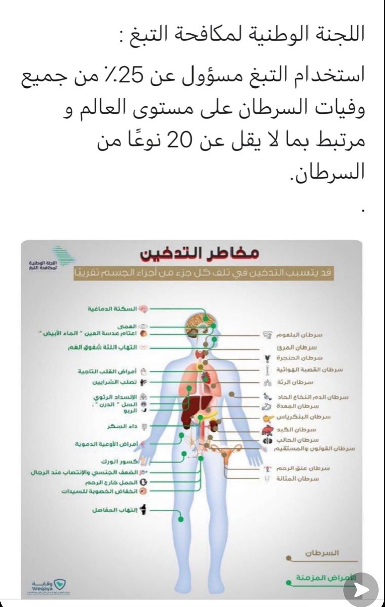 Pin By Re0o0ry ه م س ات ع اب ر ة On Health صحة In 2021 Words Word Search Puzzle Word Search