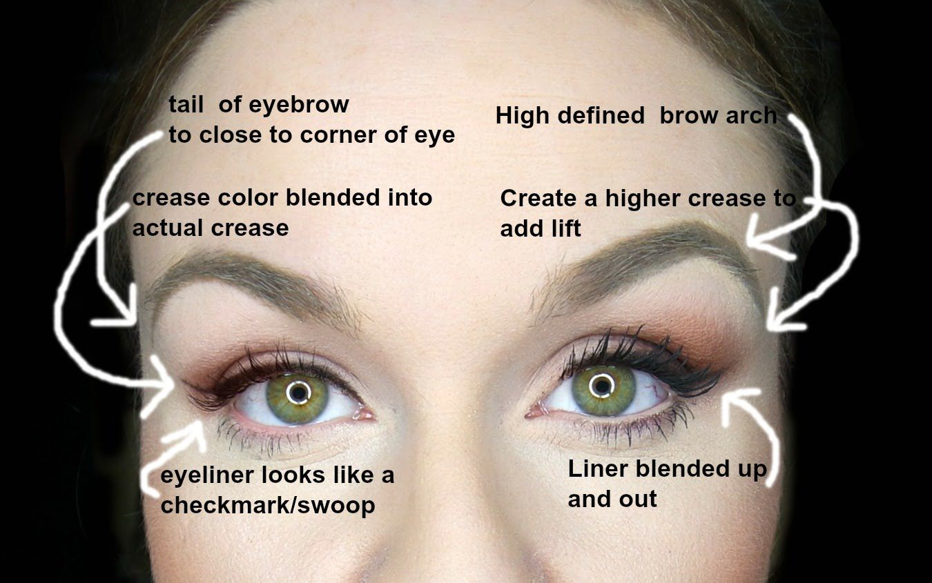 Droopy Eyes Makeup! Easy fixes for instant eyelift