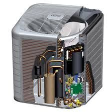 Image Result For Heat Pump Heat Pump Carrier Heat Pump Hvac