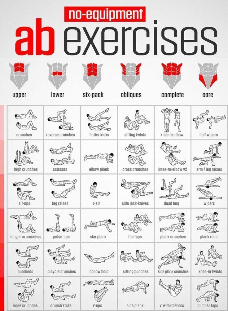 Exercices pour les muscles abdominaux Voir exercices pour l'abdomen