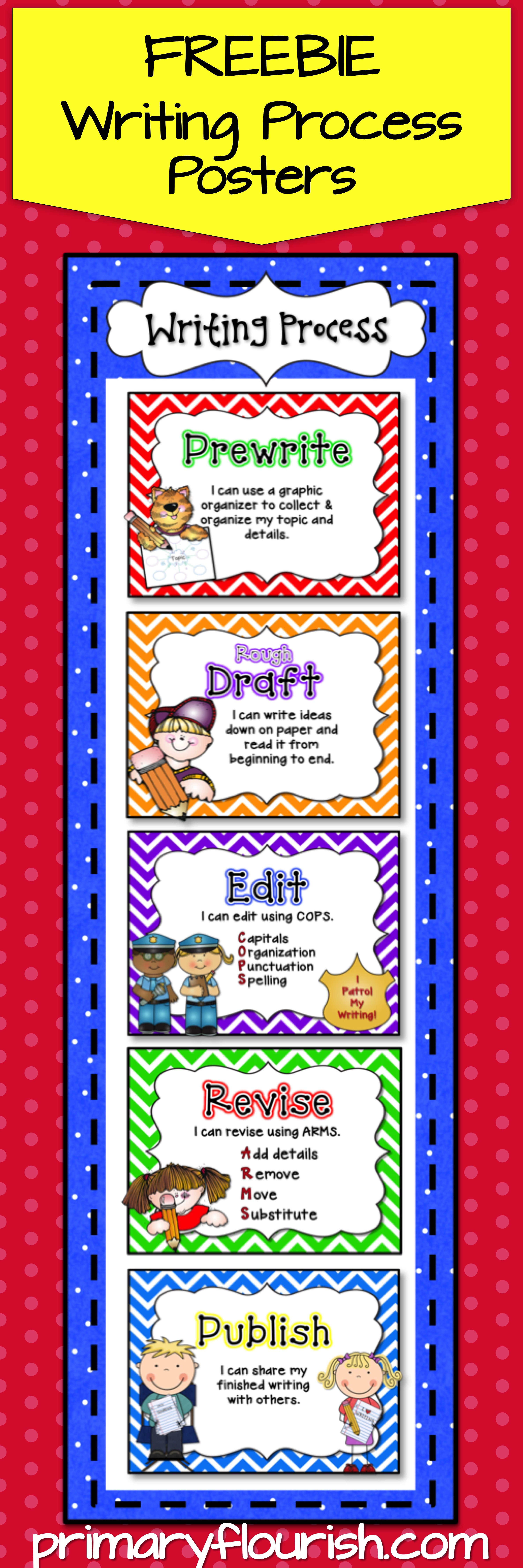 the writing process poster The colorful chalkboard design of the writing process chart is sure to capture the attention of your students while explaining the essential steps in the writing process.