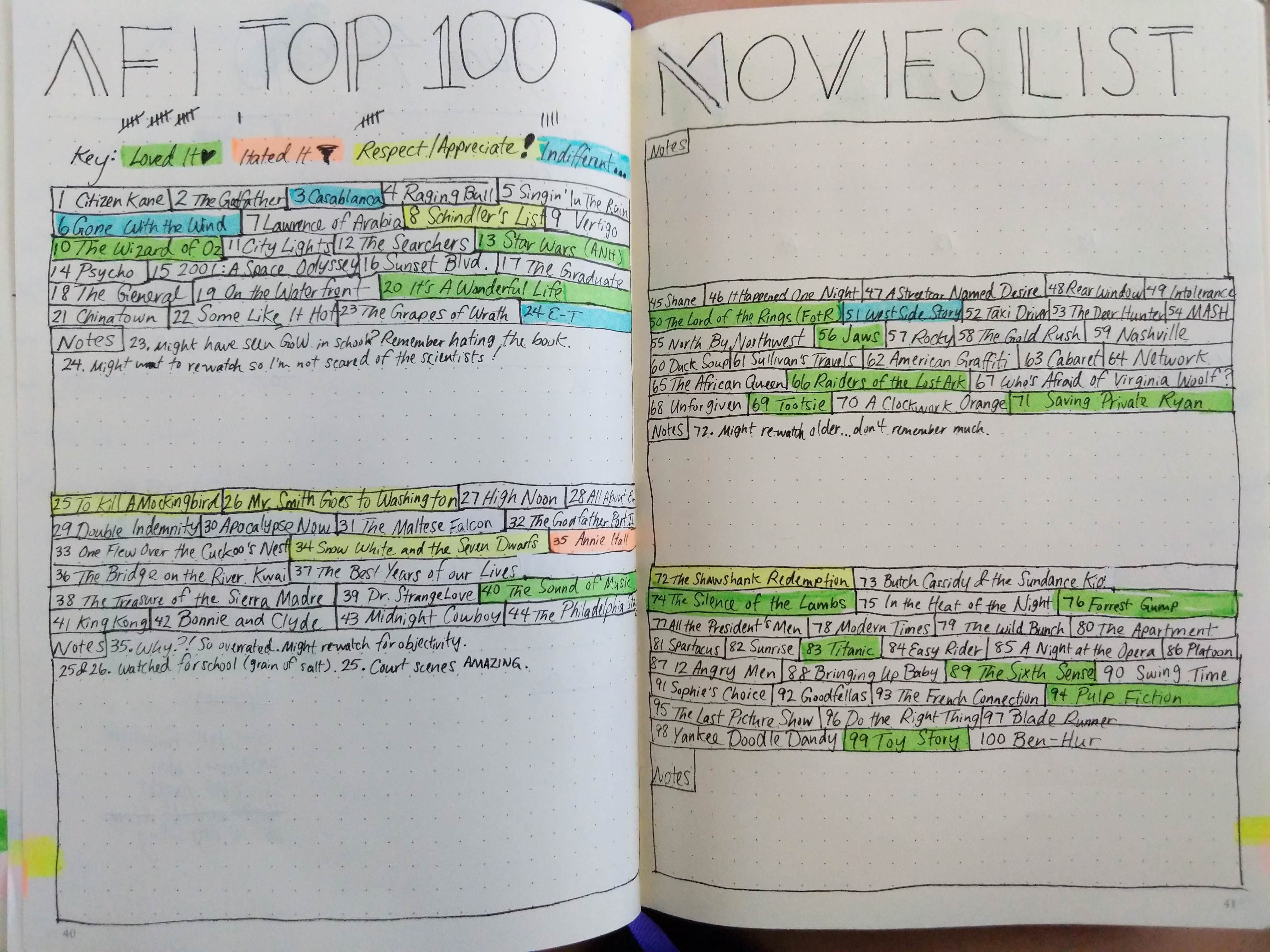 Top 100 Afi Movies Tracker Movie Tracker Bullet Journal Movies