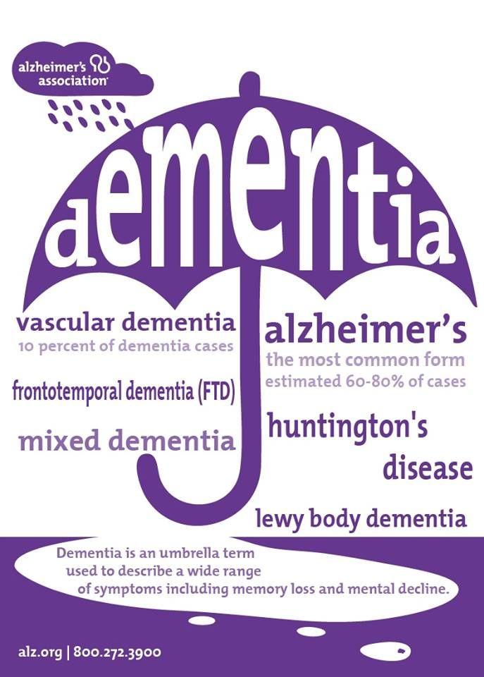 Alzheimer's fits underneath the umbrella term of dementia