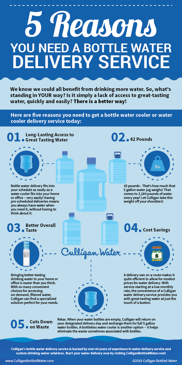 The Five Reasons You Need To Get A Bottle Water Cooler Or Water Cooler Delivery Service Today Visit Water Delivery Water Delivery Service Water Bottle Carrier