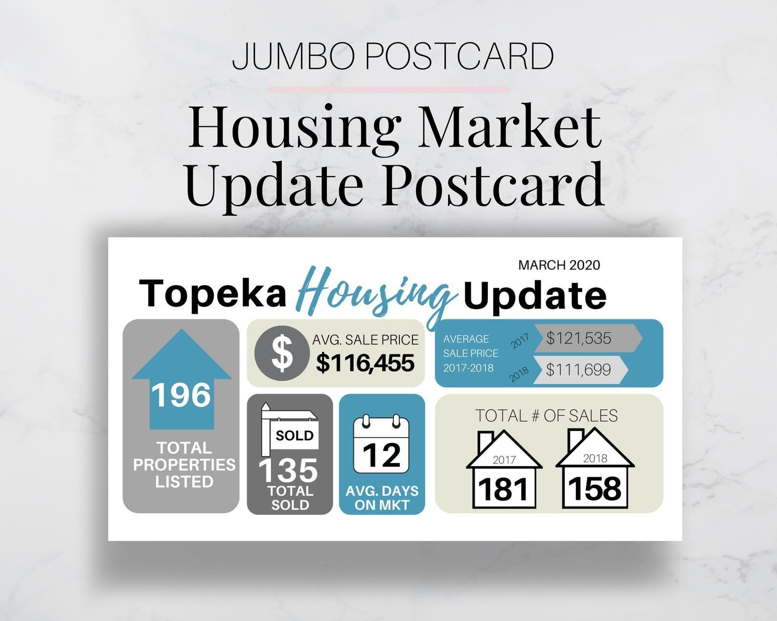 Housing Market Update 1 Postcard Real Estate Market Update Real Estate Postcard Real Estate Marketing Realtor Marketing Real Estate In 2021 Realtor Marketing Real Estate Postcard Housing Market Real estate market update template