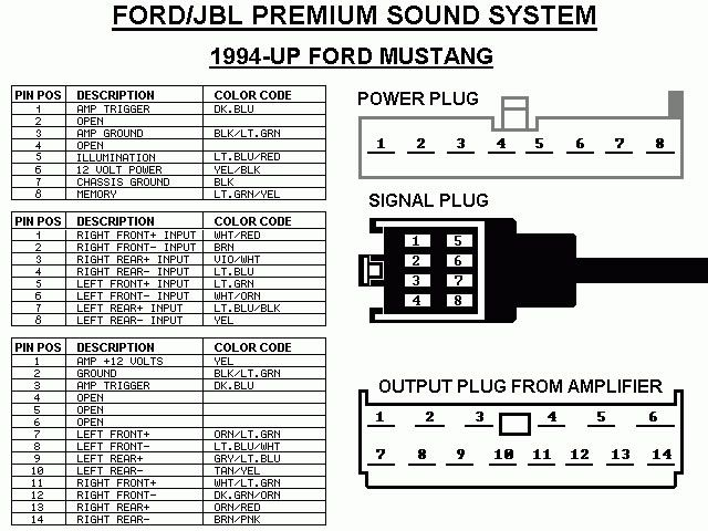 Mach 460 Mach 1000 Audio Upgrade Wiring Diagrams 2003 Ford Mustang Ford Mustang Mustang