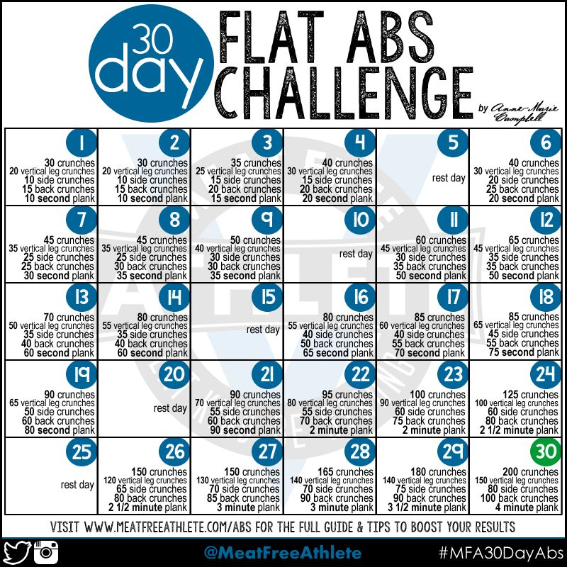 Flat Belly 30 Days