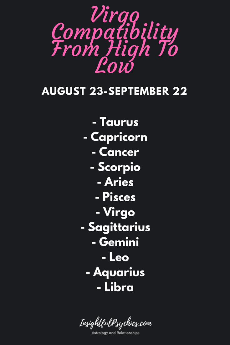 Match best virgo what the is for Virgo Compatibility: