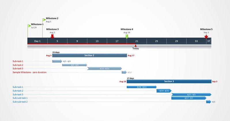 Office Timeline Gantt Gallery ppt Pinterest Project management