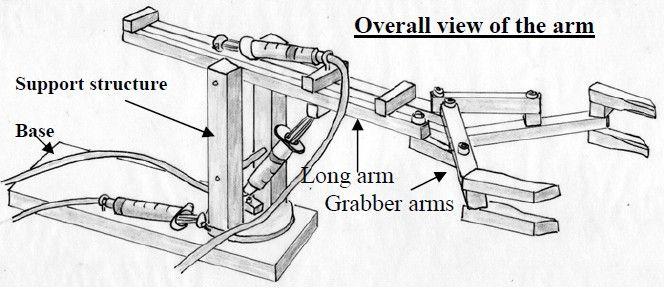 Robotic Arm Design Software Build a simple robotic arm