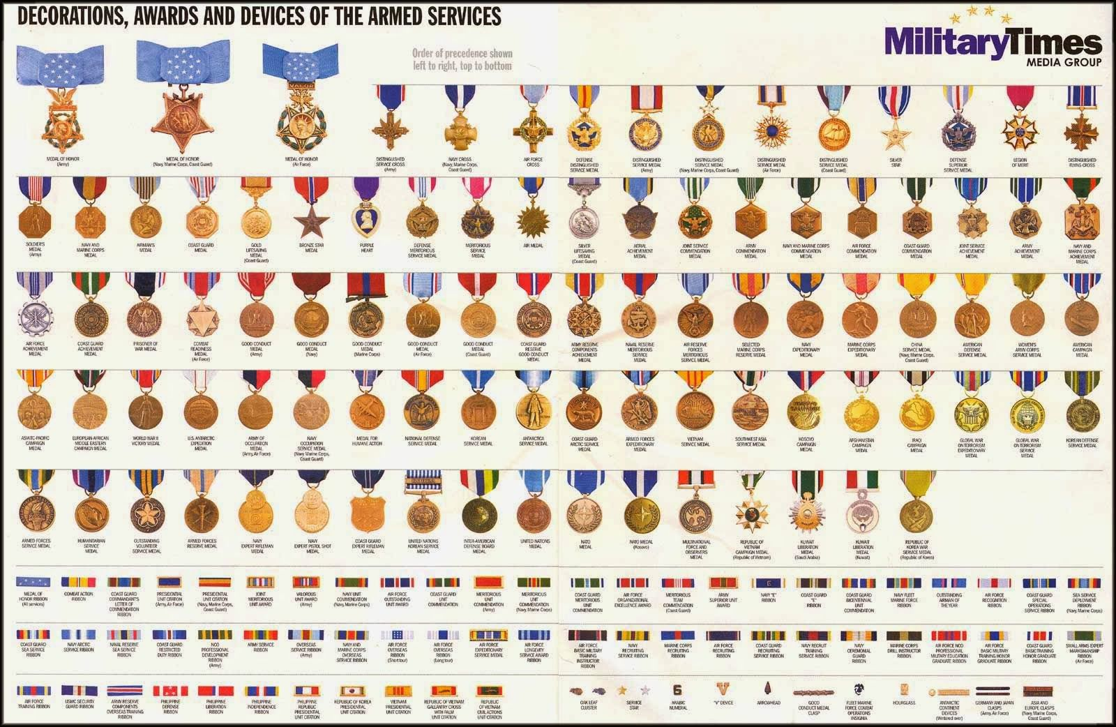 Us armed forces ribbons medals decorations military pinterest