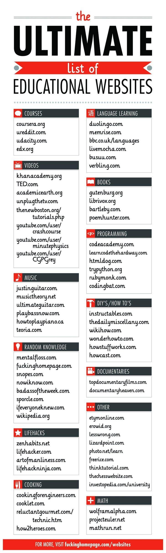 the ultimate list of educational websites learning websites une liste de site web éducationnels college schoolcollege tipsschool