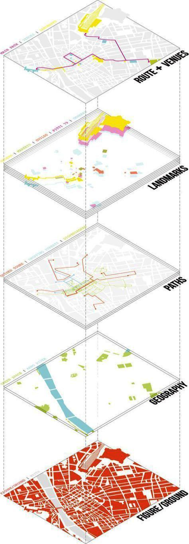 Landscape Gardening App little Australian Landscape Gardening Ideas #UrbanDesign #urbaneanalyse