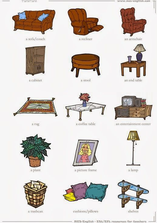 Inglese 15 living room objects flashcard vocabulary for Living room vocabulary