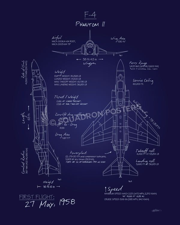 Aircraft Blueprint Posters