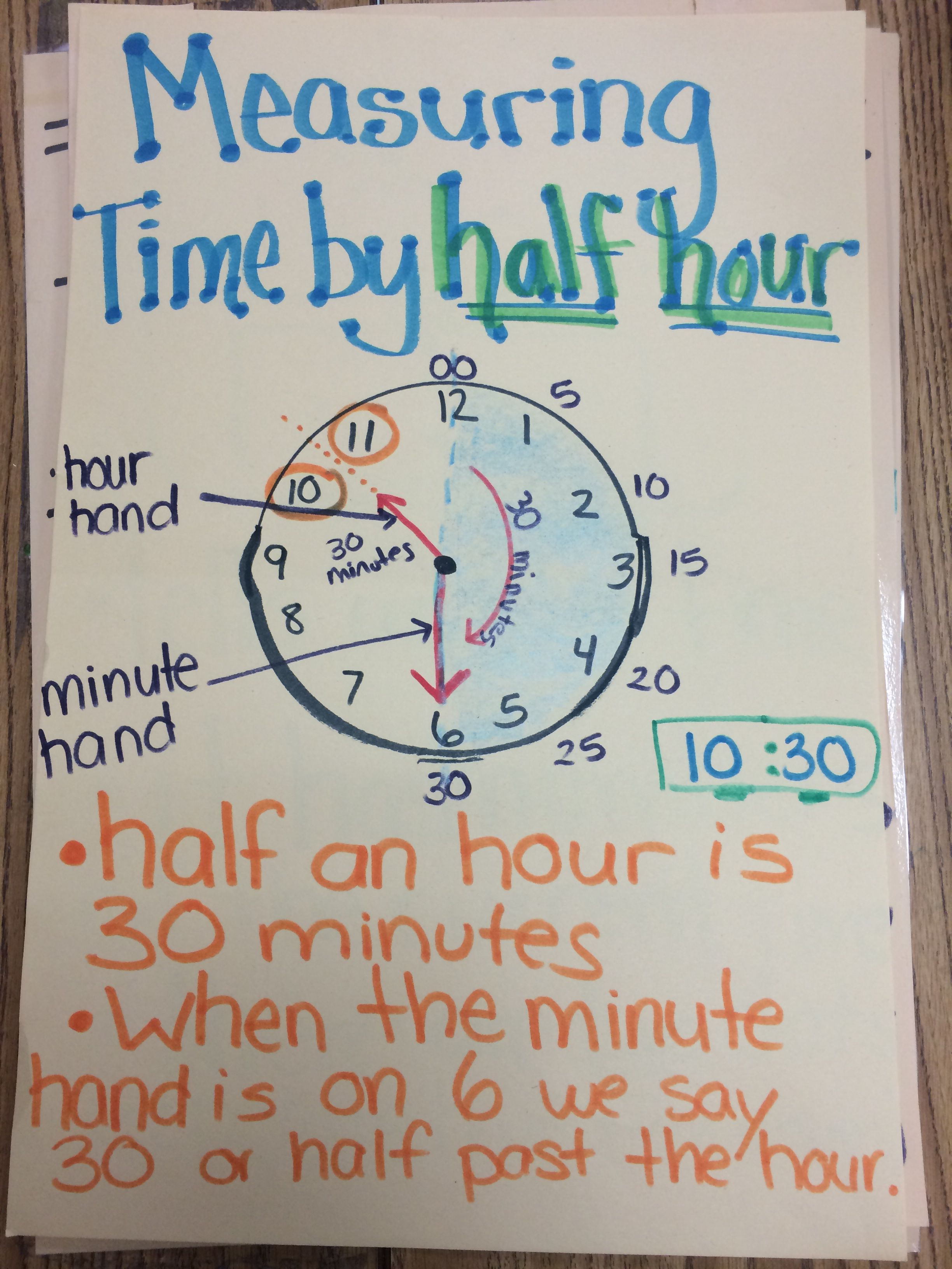 Time By Half Hour Anchor Chart