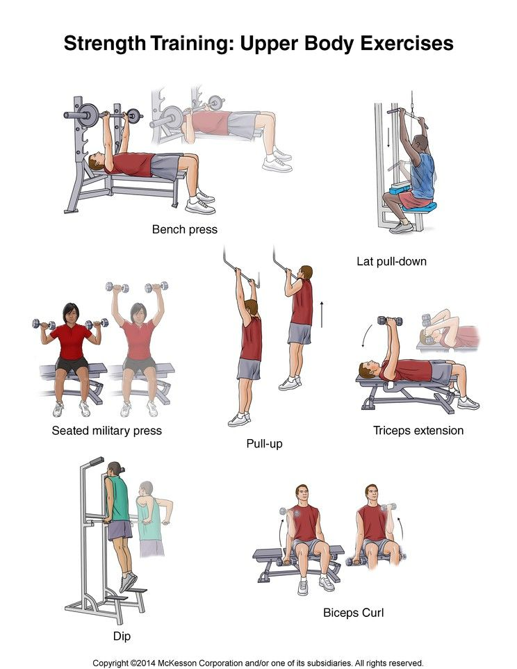 Summit Medical Group Strength Training Upper Body Exercises Upper Body Workout Strength Training Upper Body