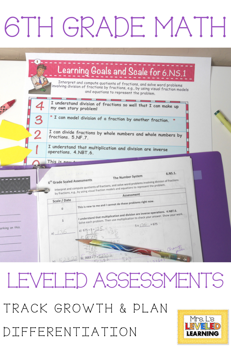How do you assess student growth? These FREE Editable 6th Grade Math ...