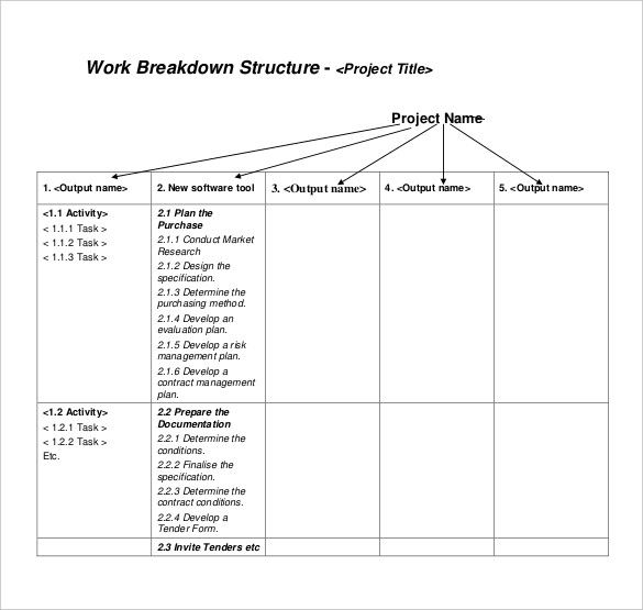 11+ Work Breakdown Structure Templates Word, Excel  PDF Templates